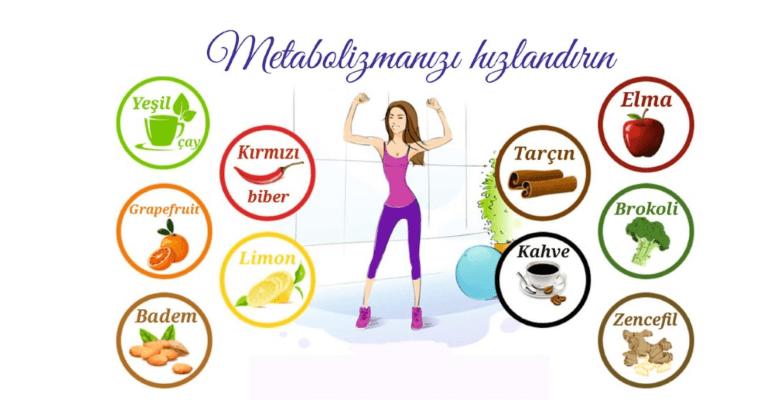 Metabolizmayı Hızlandıran 4 Çay Tarifi